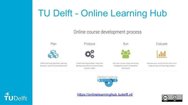 TU Delft - Online Learning Hub https://onlinelearninghub.tudelft.nl/