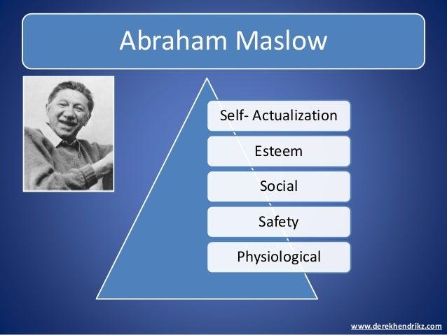 Abraham Maslow Self- Actualization Esteem Social Safety Physiological www.derekhendrikz.com
