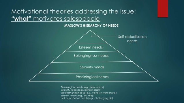 hertzberg's theory and team performance Herzberg's theory of motivation and maslow's hierarchy of needs joseph e gawel, the catholic university of america  performance while the hygiene factors.