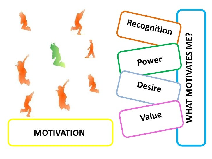 MOTIVATION                  WHAT MOTIVATES ME?