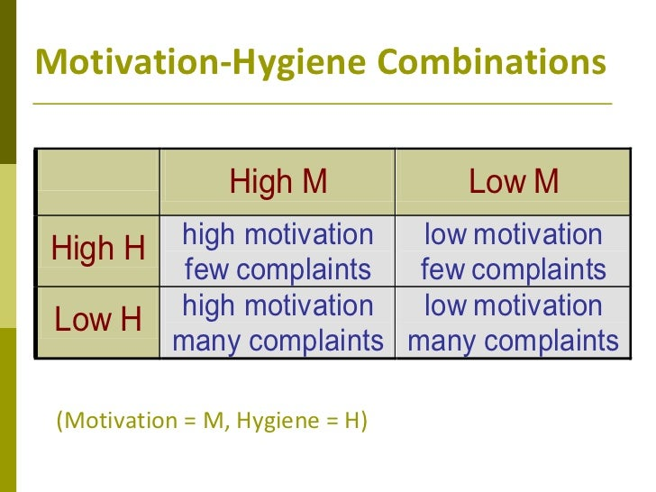 h m motivational factors 2015-11-12  1 published in: karanika-murray, m, pontes, hm, griffiths, md & biron, c (2015) sickness presenteeism determines job satisfaction via affective-motivational.