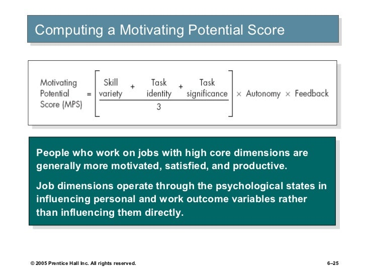 motivation potential score The overall, motivation potential score (presented above) is calculated by considering the individual's performance across the 7 drivers of motivation (presented below).