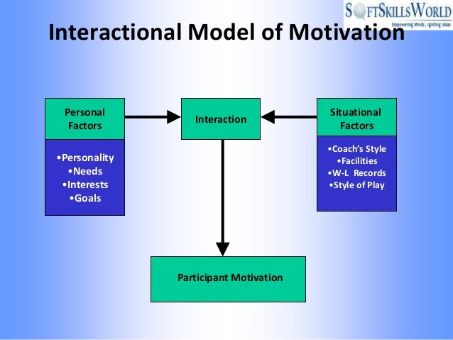 an analysis of the stages of personal orientation Use mindtoolscom resources to learn more than 2,500 management, leadership and personal effectiveness skills, helping you to be happy and successful at work.