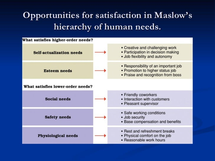 compare erg and maslow Comparison of maslow and herzberg theory of motivation shows the similarities and differences between the hierarchy of needs and two-factor theory maslow and herzberg provided most popular human motivation theories that used in the workforce maslow's hierarchy of needs and herzberg's two factor theory are compared and we try to find out what makes them similar and also different.