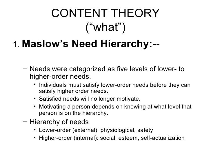 Example Essay Thesis  Organization Or Society  Content Theory  Essay On High School Experience also Essay Proposal Example Motivation Conscience Essay