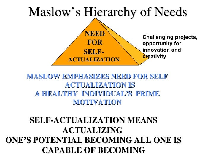Maslow's Hierarchy of Needs SELF- ACTUALIZATION NEED FOR MASLOW EMPHASIZES NEED FOR SELF ACTUALIZATION IS A HEALTHY  INDIV...
