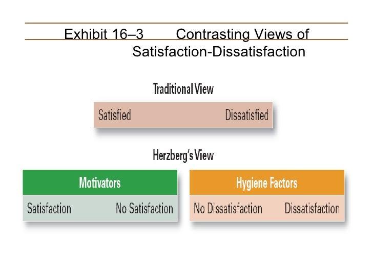 Exhibit 16–3 Contrasting Views of Satisfaction-Dissatisfaction