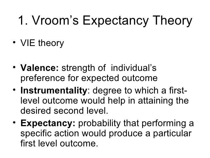 1. Vroom's Expectancy Theory <ul><li>VIE theory </li></ul><ul><li>Valence:  strength of  individual's preference for expec...