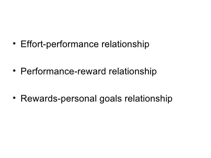 <ul><li>Effort-performance relationship </li></ul><ul><li>Performance-reward relationship </li></ul><ul><li>Rewards-person...