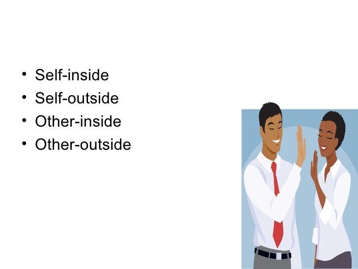 <ul><li>Self-inside </li></ul><ul><li>Self-outside </li></ul><ul><li>Other-inside </li></ul><ul><li>Other-outside </li></ul>