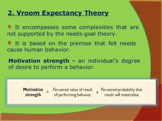 strengths and weakness equity motivation theory Strengths and weakness of switch to forum live view strengths and weakness of evolutionary theory 10 years ago the weakness of the theory of.