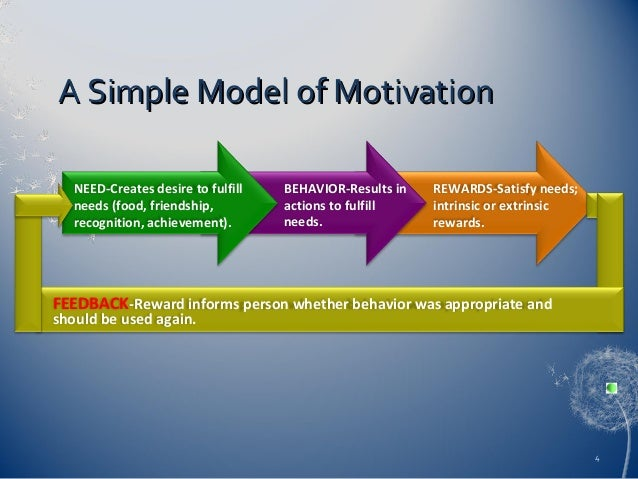 defining organization behavior Start studying organizational behavior: chapter 1 what is organizational behavior learn vocabulary, terms, and more with.