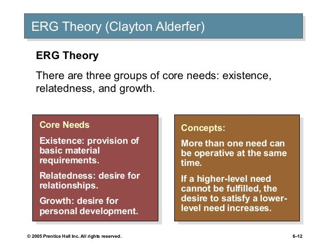 compare and contrast alderfers erg theory Theories of motivation otb ch 5 study  erg theory, herzberg's two-factor theory,  individuals may compare themselves to someone performing similar tasks .