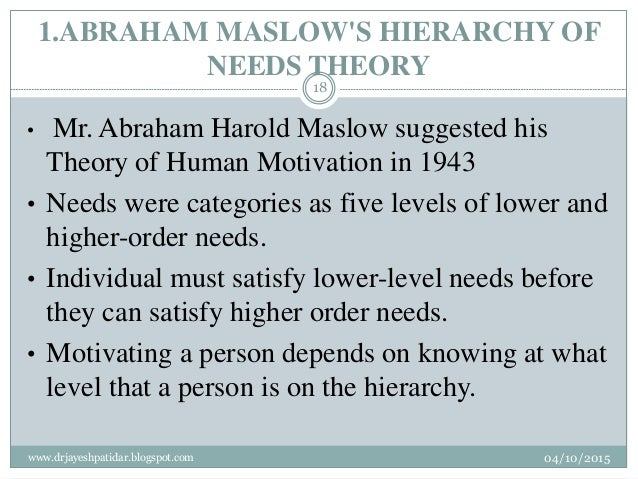 1.ABRAHAM MASLOW'S HIERARCHY OF NEEDS THEORY • Mr. Abraham Harold Maslow suggested his Theory of Human Motivation in 1943 ...