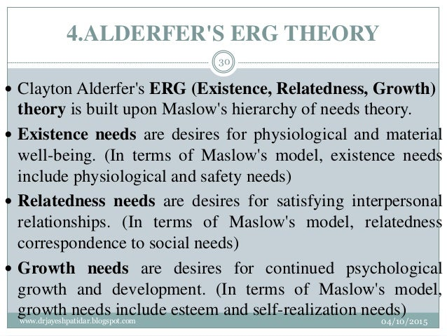 4.ALDERFER'S ERG THEORY  Clayton Alderfer's ERG (Existence, Relatedness, Growth) theory is built upon Maslow's hierarchy ...