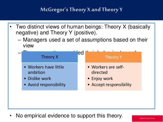 concept of motivation in human behaviour Key concepts abraham h maslow felt as though conditioning theories did not adequately capture the complexity of human behavior in a 1943 paper called a theory of human motivation, maslow presented the idea that human actions are directed toward goal attainment [1].