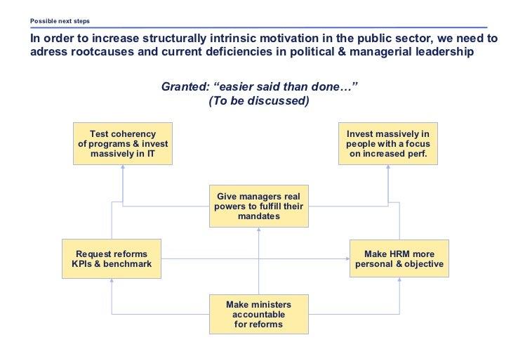 Global Public Sector