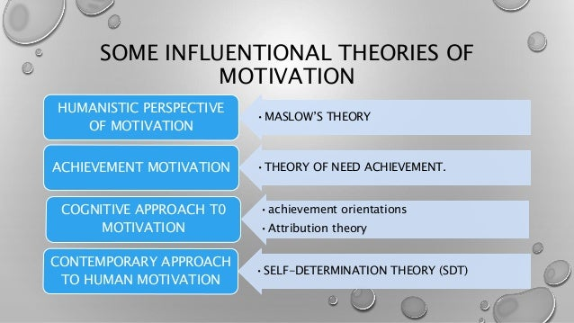 explain the contemporary theory of motivation Motivation: early and contemporary theory of motivation- authorstream presentation.