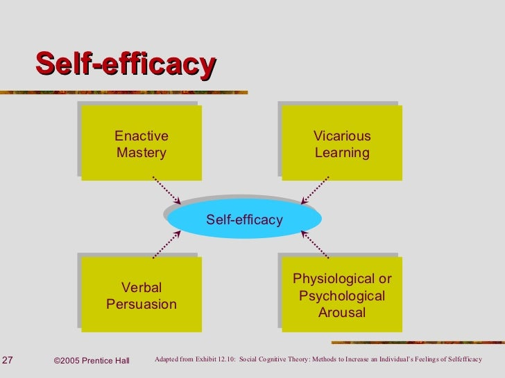 motivation and self efficacy Self-efficacy is the belief in one's capabilities, or the degree of confidence that people have in their ability to succeed at a task that matters to them.