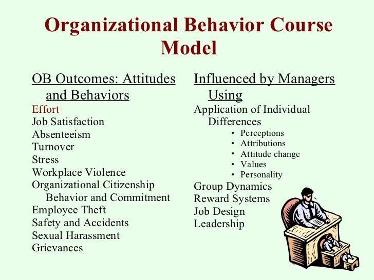 Organizational Behavior Course Model <ul><li>OB Outcomes: Attitudes   and Behaviors </li></ul><ul><li>Effort </li></ul><ul...