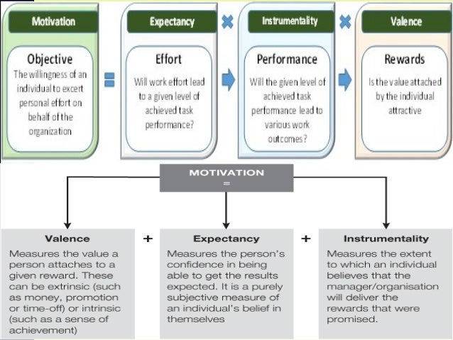 economic theories of pay and reward The impact of a reward sytem on employee motivation in motonet-espoo  study introduces different theories of motivation and rewarding  through methods such as .