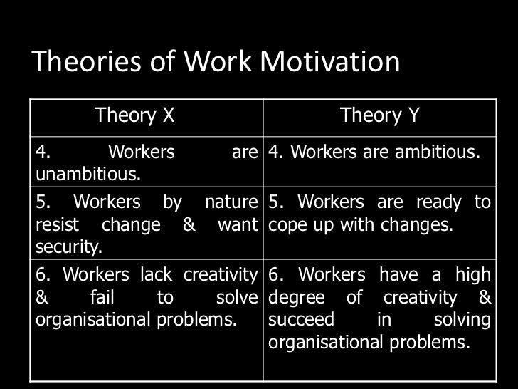theories of motivation and conflict in the workplace Conflict theory is significant to the role of the administrator, but it emanates primarily from fields such as business, sociology, psychology, etc according to coser (1967), conflict is a struggle over values and claims to scarce status, power.