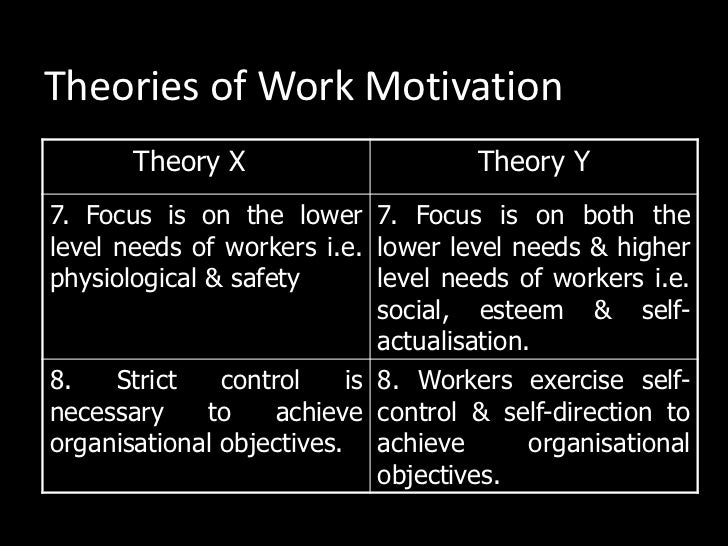 all theories of motivation
