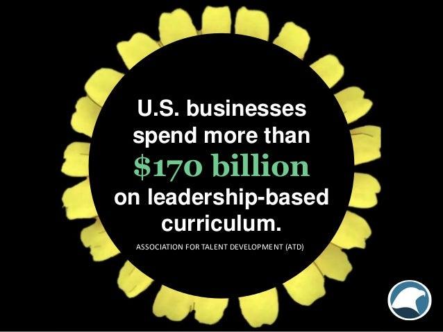 U.S. businesses spend more than $170 billion on leadership-based curriculum. ASSOCIATION FOR TALENT DEVELOPMENT (ATD)