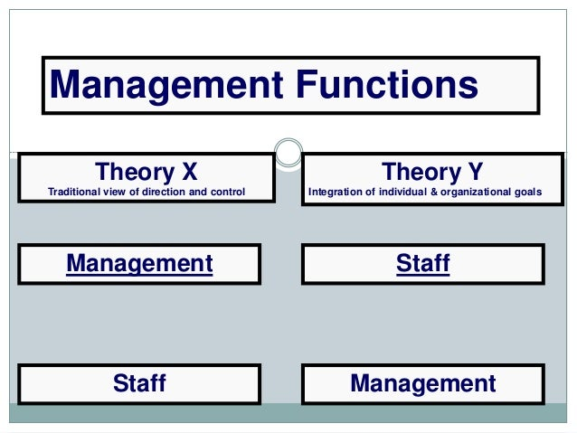 economic theory x and theory y Douglas mcgregor's theory x & theory y - employee motivation, article posted by gaurav akrani on kalyan city life blog.