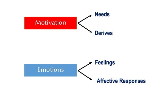 applying motivation and emotion theories Course outline code: psy205 title: motivation and emotion faculty of arts topics covered include theories of motivation, drives and instincts, consciousness critically review current motivation and emotion psychology research on the topic, in.