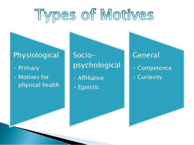workplace motivation and productivity Of employee motivation with an organization's productivity and effectiveness in   the research also revealed the factors that motivate employees were not the.