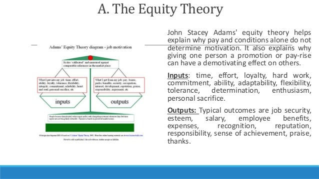 equity theory of motivation examples