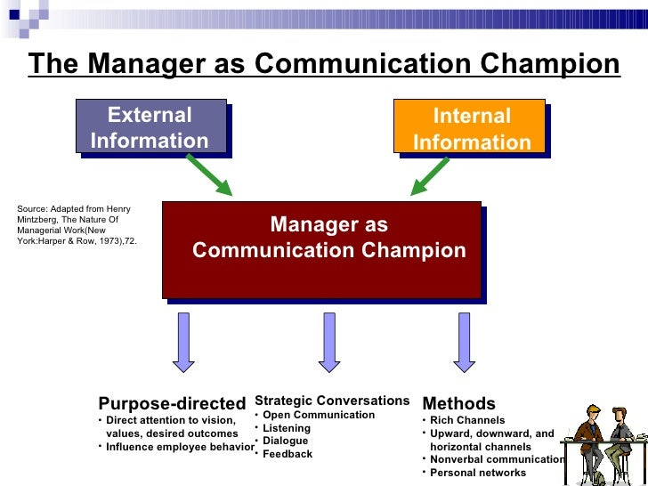 managing communications knowledge ans information View homework help - unit 16 managing communications, knowledge and information assignment bpdf from asignment 233 at da nang university of economics danang university of economics assignment.