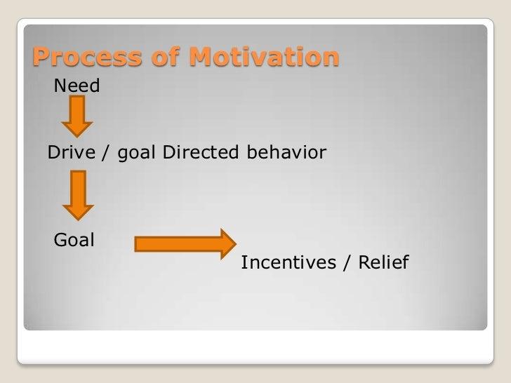 motivation (final ppt), Powerpoint templates