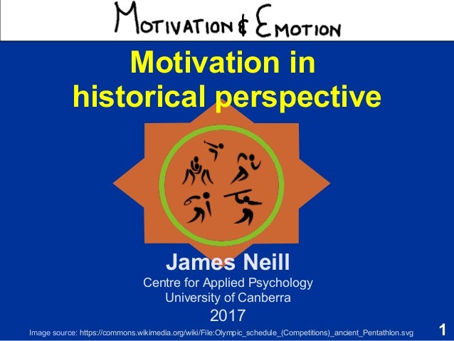 1 Motivation & Emotion Motivation in historical perspective James Neill Centre for Applied Psychology University of Canber...