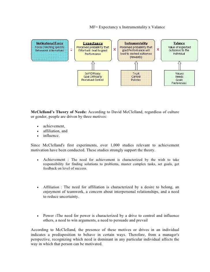 MF= Expectancy x Instrumentality x Valance     McClelland's Theory of Needs: According to David McClelland, regardless of ...