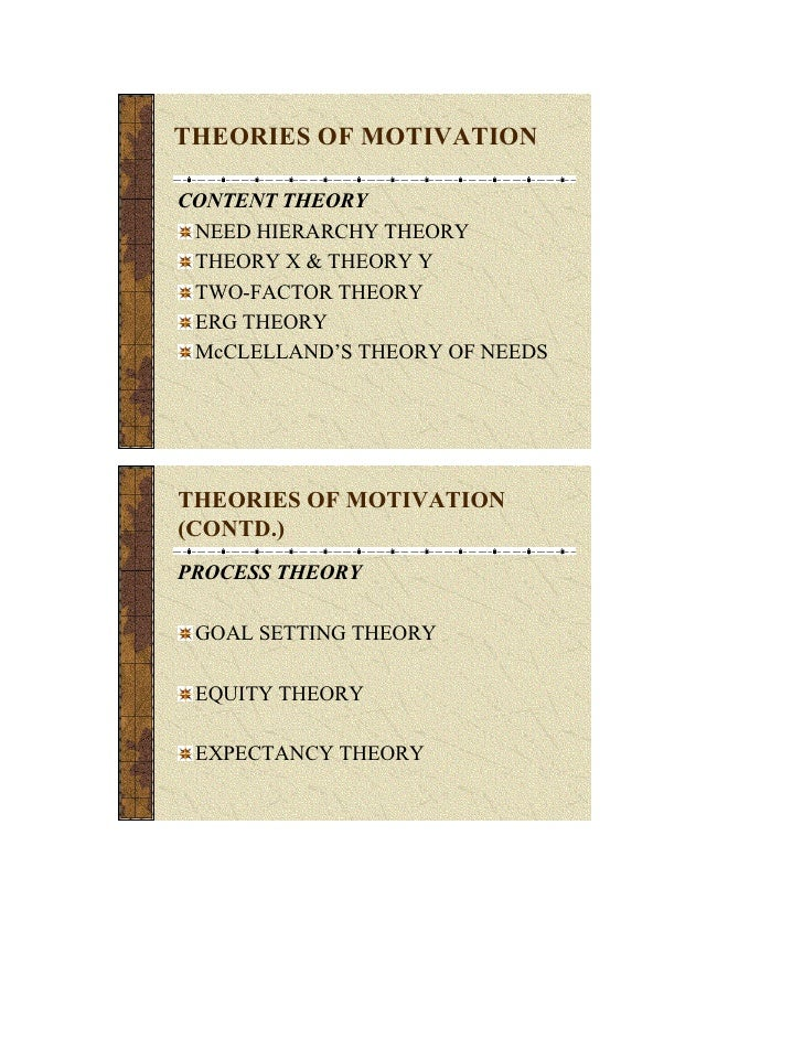 THEORIES OF MOTIVATION  CONTENT THEORY  NEED HIERARCHY THEORY  THEORY X & THEORY Y  TWO-FACTOR THEORY  ERG THEORY  McCLELL...