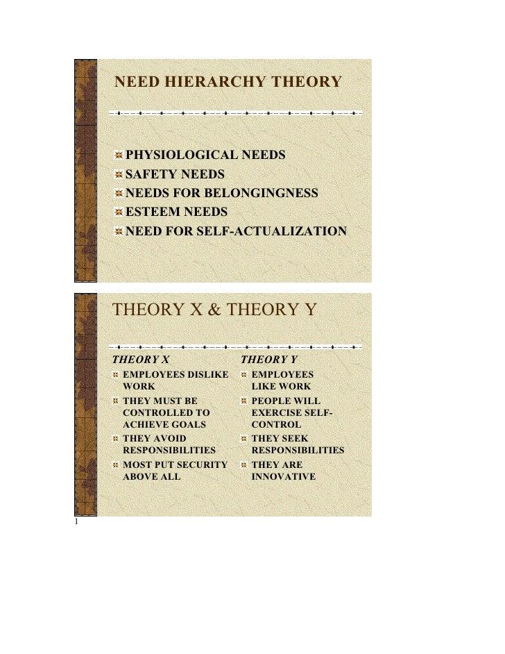 NEED HIERARCHY THEORY         PHYSIOLOGICAL NEEDS      SAFETY NEEDS      NEEDS FOR BELONGINGNESS      ESTEEM NEEDS      NE...