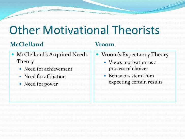 thesis motivation theories