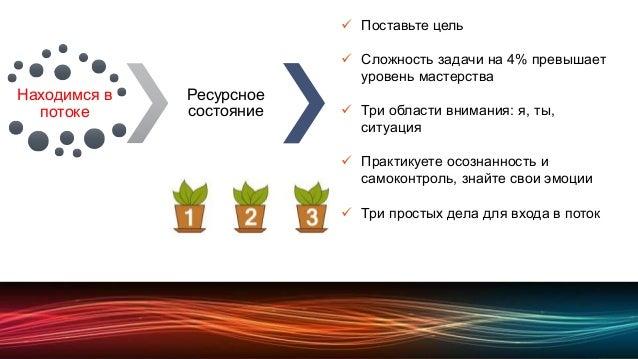 www.luxoft.com Находимся в потоке Ресурсное состояние How  Поставьте цель  Сложность задачи на 4% превышает уровень маст...