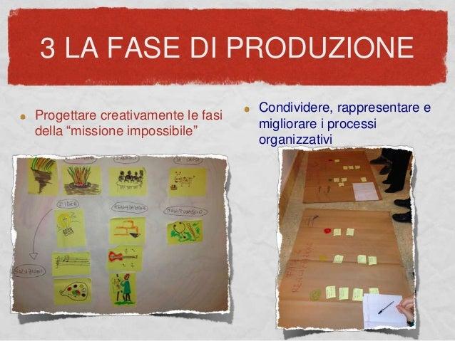 """3 LA FASE DI PRODUZIONE Progettare creativamente le fasi della """"missione impossibile"""" Condividere, rappresentare e miglior..."""