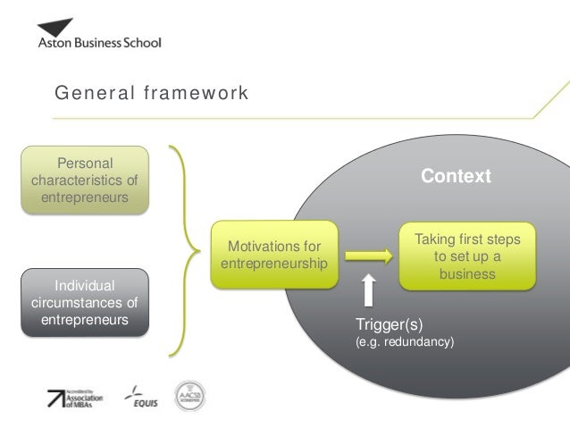 entrepreneurs personal characteristics and influence on business Examines the characteristics of the entrepreneurial personality and the effects of changes in the entrepreneur's personal relationships according to the empirical findings, becoming an entrepreneur and acting as an entrepreneur are both aspects of the entrepreneur's learning process, which in turn has an effect on the personality characteristics of the entrepreneur.