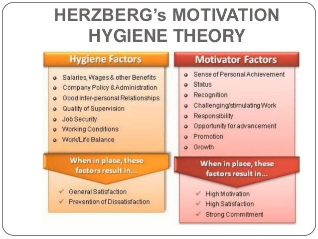 theories of motivation comparison and analysis 2012-3-30 free essays from bartleby | evaluate motivation and self-regulation theories jay middleton applying learning theories can everyone be an online learner no.