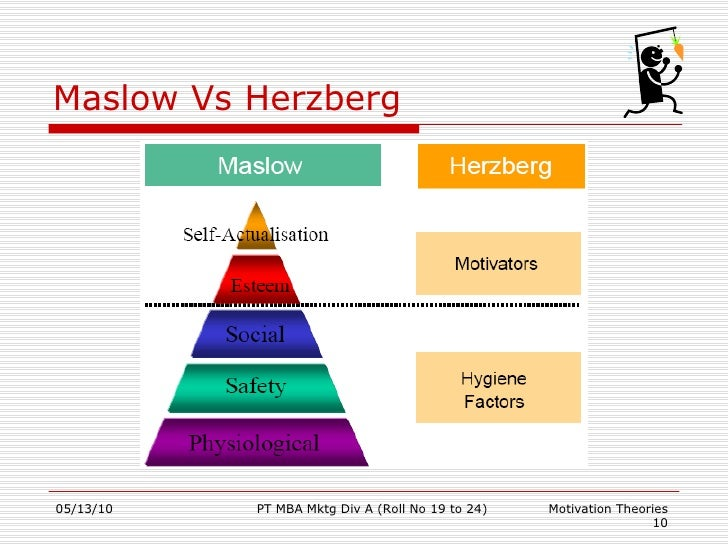 What are the similarities and differences between the theories of Maslow and Herzberg?