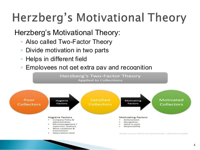 Essay on Herzberg's Two-Factor Theory of Motivation