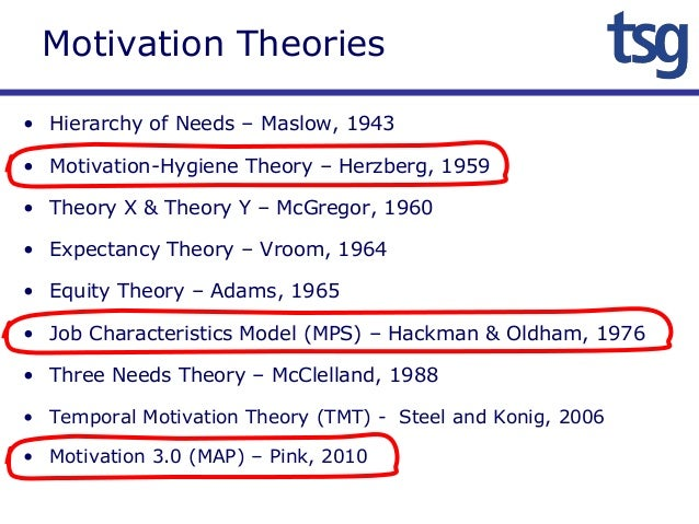 htt 250 motivation theories Organizational behavior and human performance 16, 250-279 ( 1976) motivation through the design of work: test of a theory ] richard.