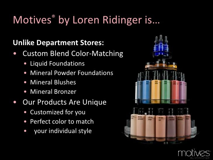Motives cosmetics business presentation custom formulated 4 colourmoves
