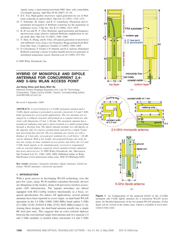 signals using a dual-transmission-band FBG filter with controllable       wavelength spacing, Appl Phys B 86 (2007), 61– 64...