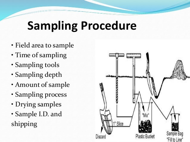 sampling procedure Sampling techniques wastewater sampling is generally performed by one of two methods, grab sampling or composite sampling grab sampling is just what it sounds like all of the test material is collected at one time as such, a grab sample reflects performance only at the point in time that the sample was collected, and then only if the sample was properly collected composite sampling.