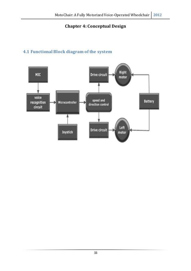 Electric Wheelchair Wiring Diagram : 34 Wiring Diagram